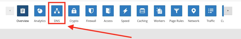 Menu del panel de CloudFlare que muestra la sección de gestión DNS